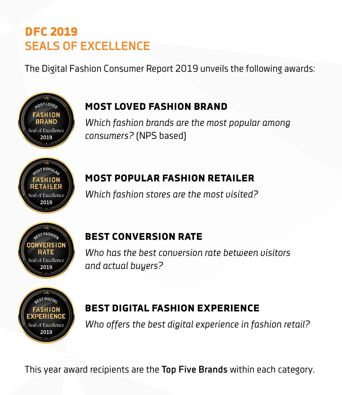 Fasion-Seals-Of-Excellence