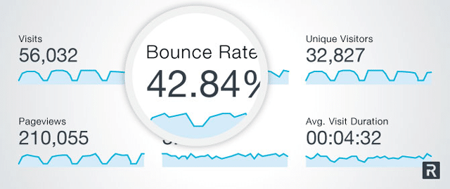 bounce-rate-rezultate-google
