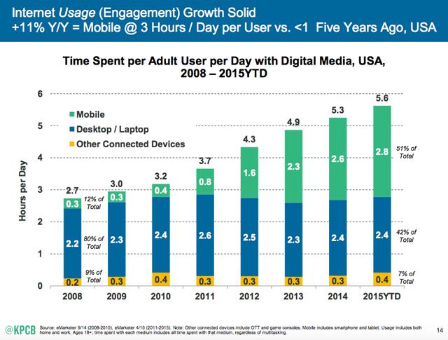 statistici-utilizare-mobile-web