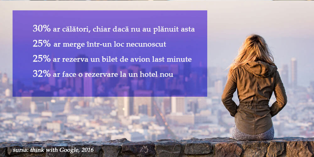 micromoments-travel