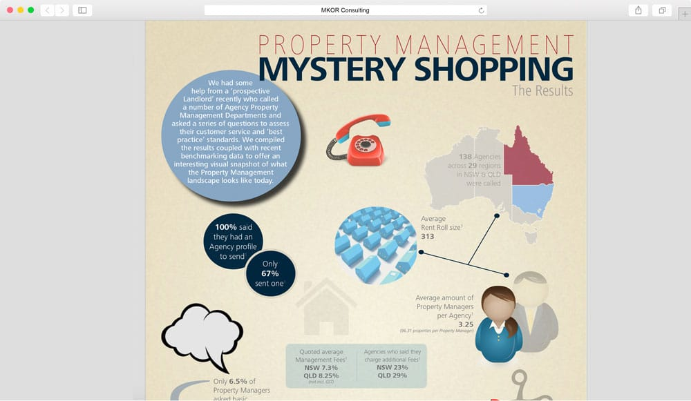 property management mystery shopping