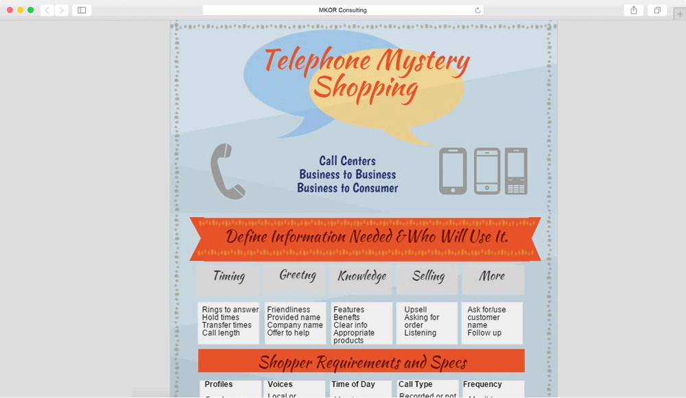 call center mystery shopping