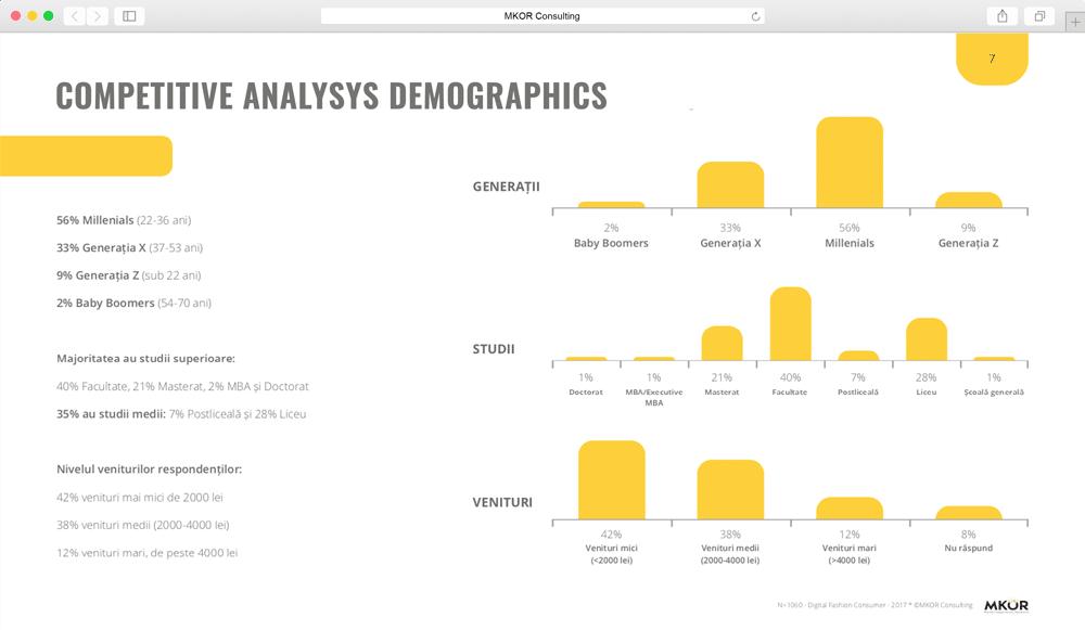 competitive-analysis-demographics