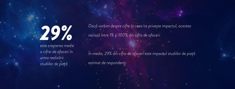 studiu-piata-impact-pozitiv