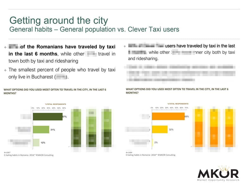 raport-cercetare-utilizatori-taxi