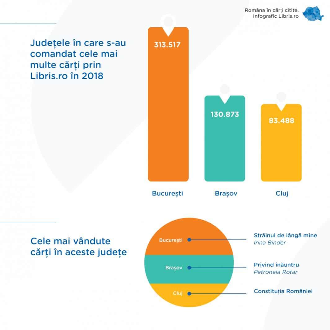 libris-infografic