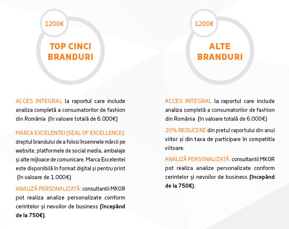 ro_oferta-dfc-1200eur