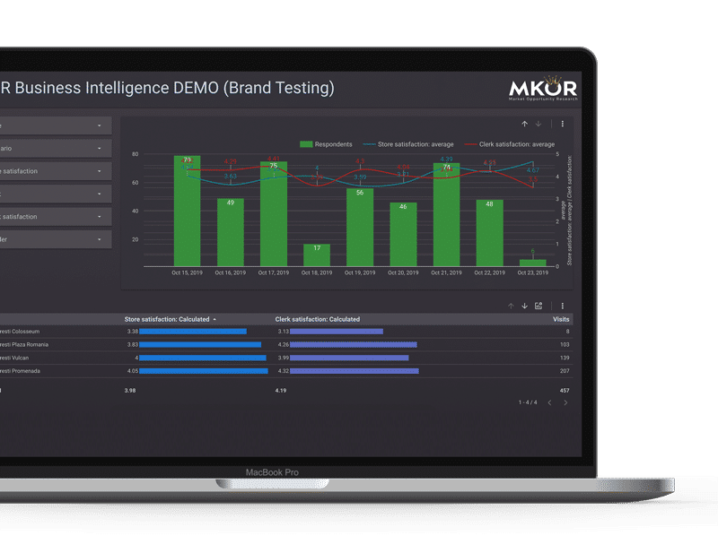 brand-concept-testing-business-intelligence-dashboard