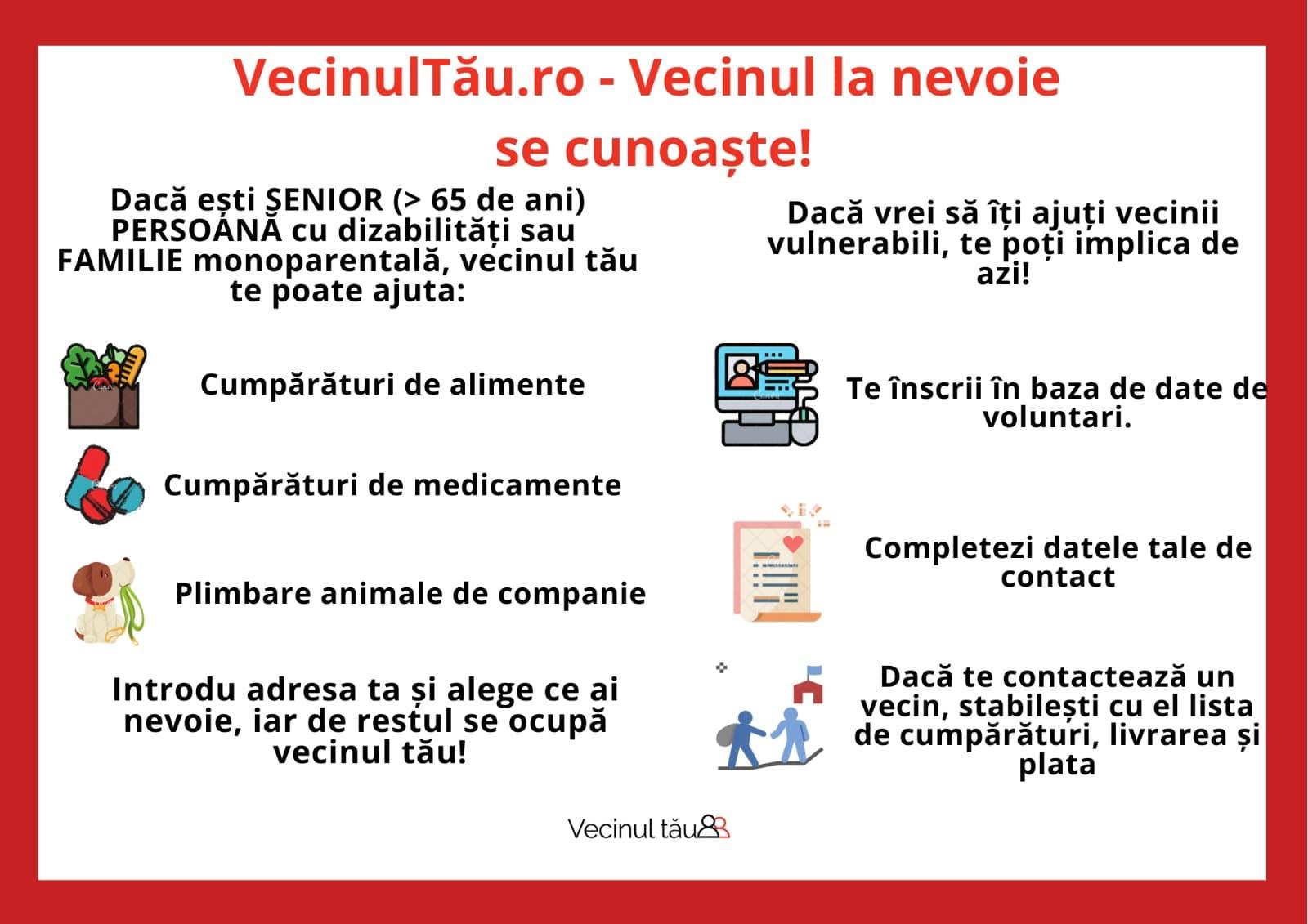 vecinultau.ro-covid19-serviciu-gratuit