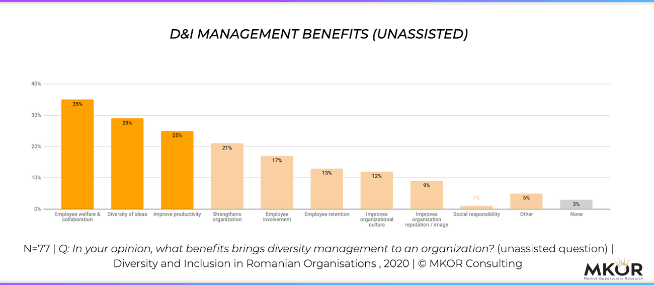 diversity-management-benefits