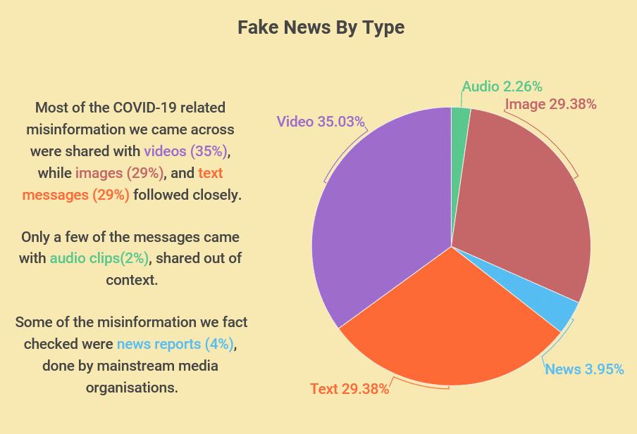 fake-news-format